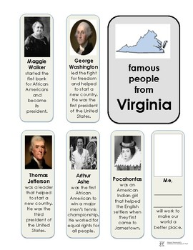 Famous Americans from Virginia