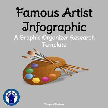 Famous Artist Infographic Template Graphic Organizer
