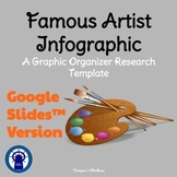 Famous Artist Infographic Template Graphic Organizer Google Slides™ Version