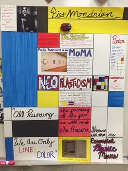 Famous Artist Research Poster