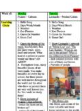 Famous Artists Lesson Plan - Van Gogh, Malevich, leonardo
