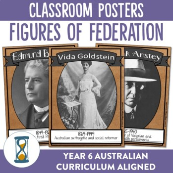 Famous Australians Figures of Federation Classroom Decor Posters
