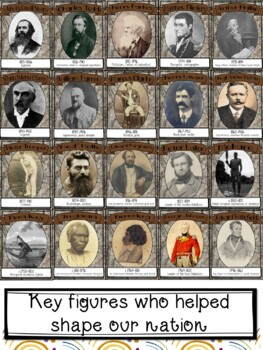 Famous Australians of the 1800s Settlement to Federation Classroom Decor Posters