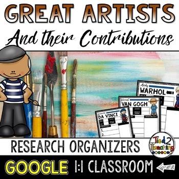 Artists Biography Report & Informational Writing: Google Classroom