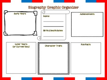 Famous Black American Biography with Access to Google Slides File