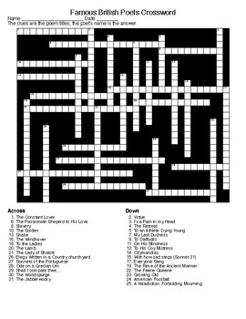 Famous British Poets Crossword and  Word Search with KEYs
