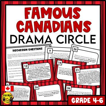 Famous Canadians- Drama Circle
