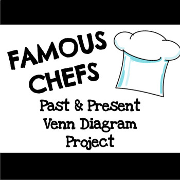 Famous Chefs Past & Present Project