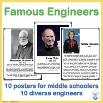 Famous Engineer and Inventor Posters for Middle School