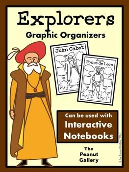 Famous Explorers Graphic Organizers
