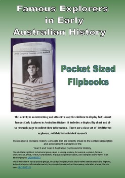 Famous Explores in Early Australian History
