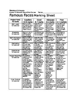 Famous Faces Marking Sheet