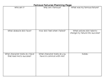Famous Failures Planning Page