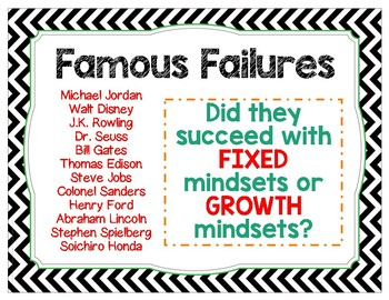 Famous Failures Poster/Bulletin Board Set
