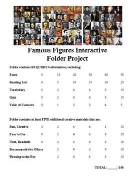 Famous Figures Interactive Folder Project