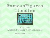 Famous Figures Timeline