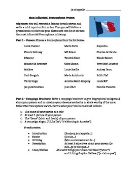 Famous French Person Project
