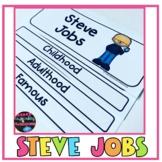 Famous Inventor Steve Jobs Flip Book