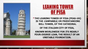 Famous Landmarks of Europe