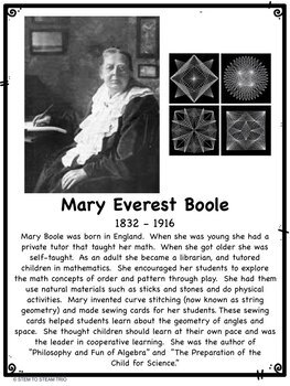 Famous Mathematicians Posters for Middle School
