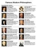 Famous Modern Philosophers