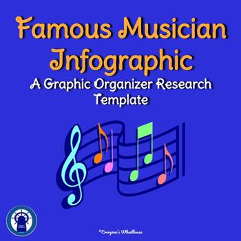 Famous Musician Infographic Template Graphic Organizer
