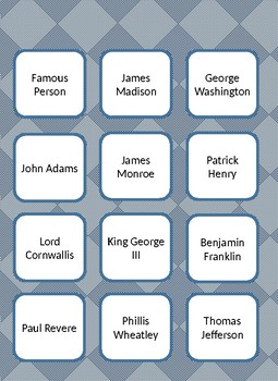 Famous People Sorting Cards