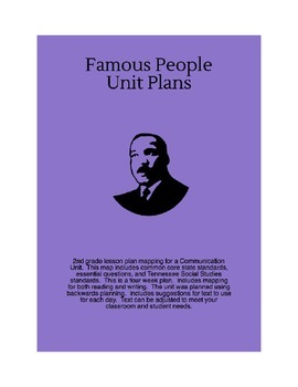 Famous People Unit Map