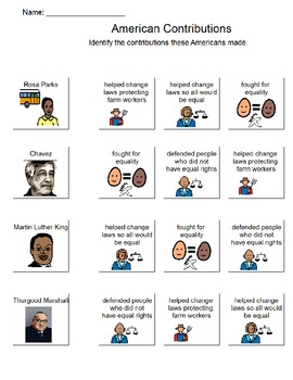 Famous People And Their Contributions By