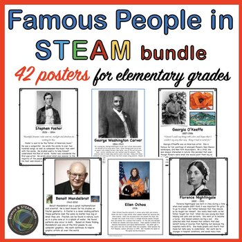 Famous People in the Area of STEAM Posters for Elementary Grades BUNDLE
