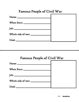 Famous People of Civil War Project