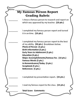 Famous Person Report Packet