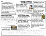 Famous Pharaohs of Ancient Egypt Timeline and Reading