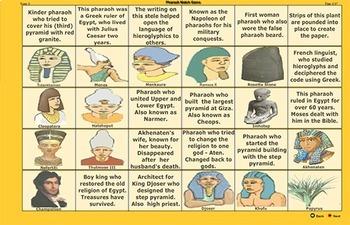 Pharaohs of Ancient Egypt - Bill Burton