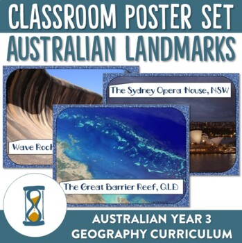 Famous Places and Landmarks in Australia - Posters