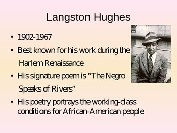 Famous Poets Background PowerPoint