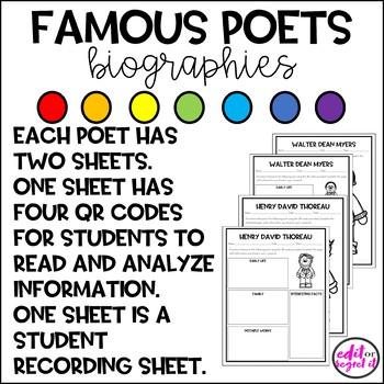 Famous Poets Biographies using QR Codes - Author Study