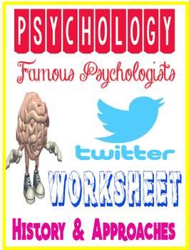 Famous Psychologist Tweets Worksheet Activity