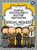 Famous Psychologists Interactive Portfolio Special Request set
