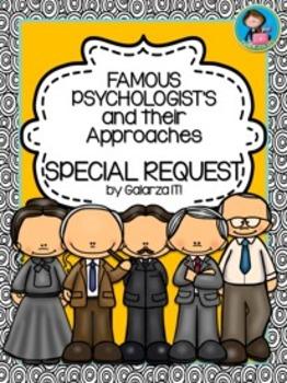 Famous Psychologists Interactive Portfolio Special Request set