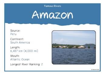 Famous Rivers