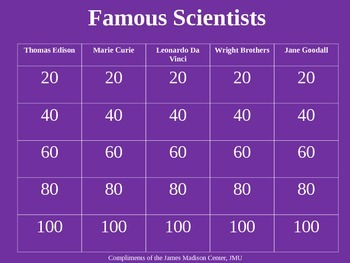 Famous Scientists Interactive Jeopardy Power Point Da Vinci Goodall Wright