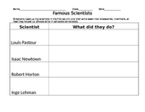 Famous Scientists Worksheet