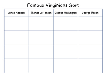 Famous Virginians Sort SOL VS6
