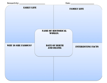 Famous Women in History Graphic Organizer