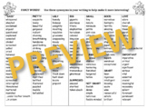 Fancy Words Synonyms to enhance writing