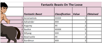 Fantastic Beasts and Where To Find Them Scavenger Hunt