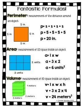Perimeter Area and Volume Formulas