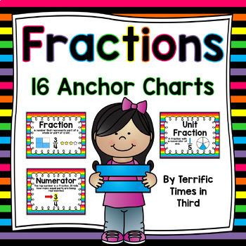 Fantastic Fractions: 16 Anchor Charts