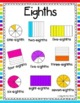 Fantastic Fractions Book *SECOND GRADE VERSION* Includes Sixths and Eighths